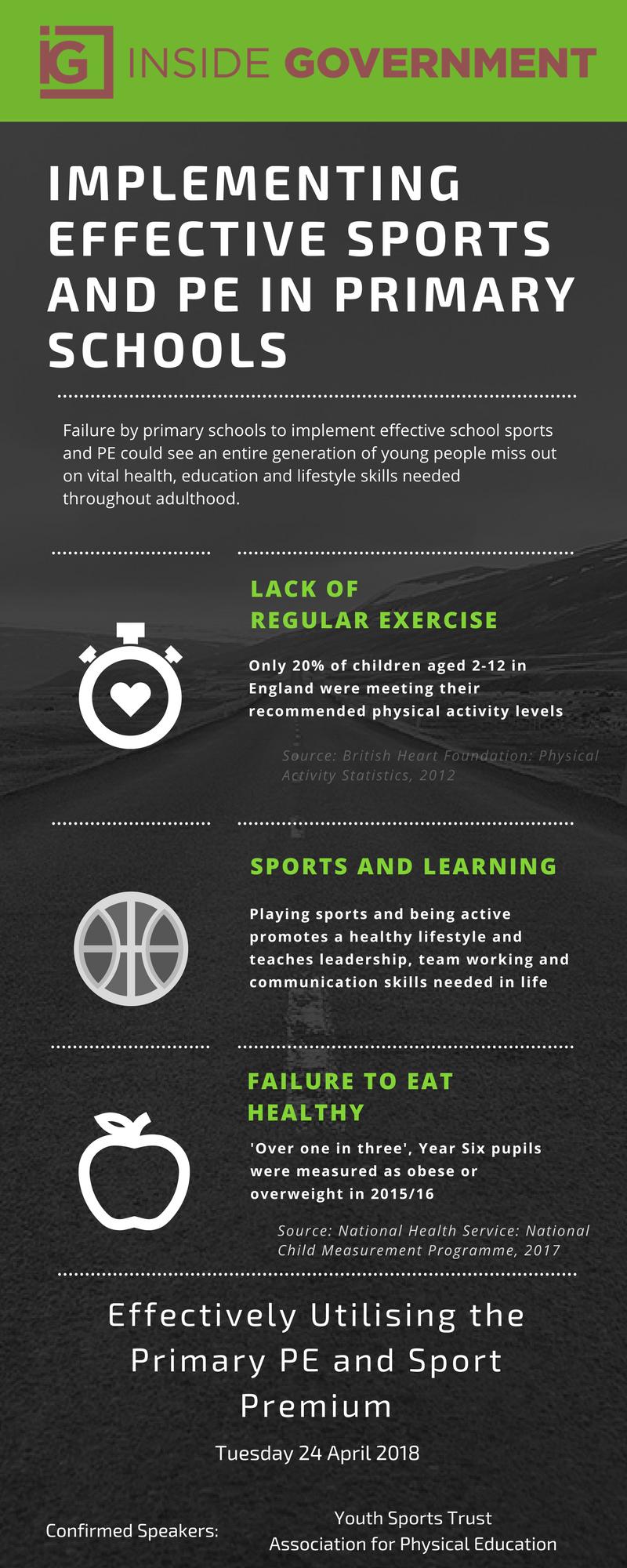 Effectively Utilising the Primary PE and Sport Premium