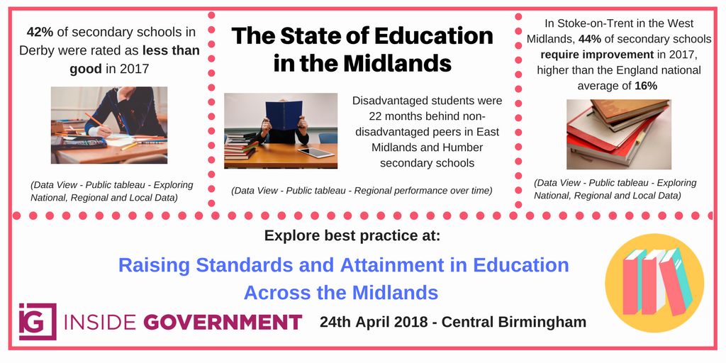 Major Issues Facing Education in the Midlands