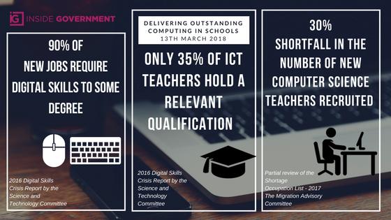 Outstanding Computer Teaching